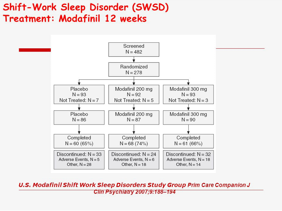 Shift-Work Sleep Disorder (SWSD) Treatment: Modafinil 12 weeks