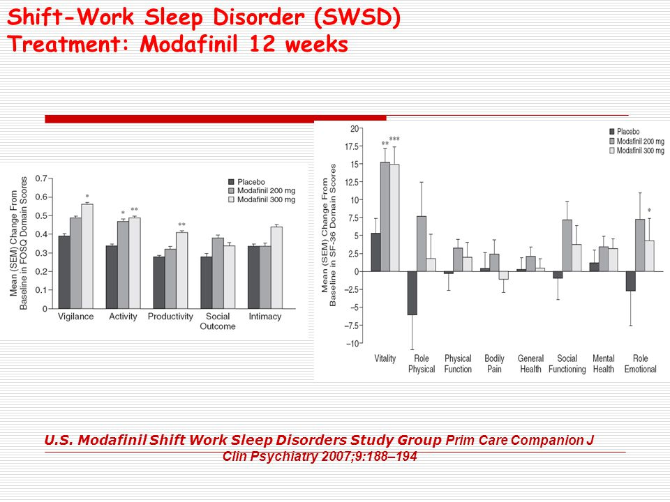 Shift-Work Sleep Disorder (SWSD) Treatment: Modafinil 12 weeks