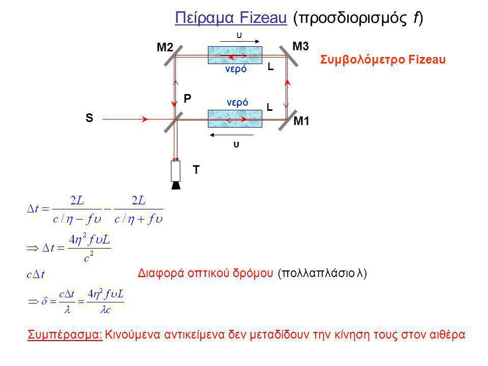 Πείραμα Fizeau (προσδιορισμός f)