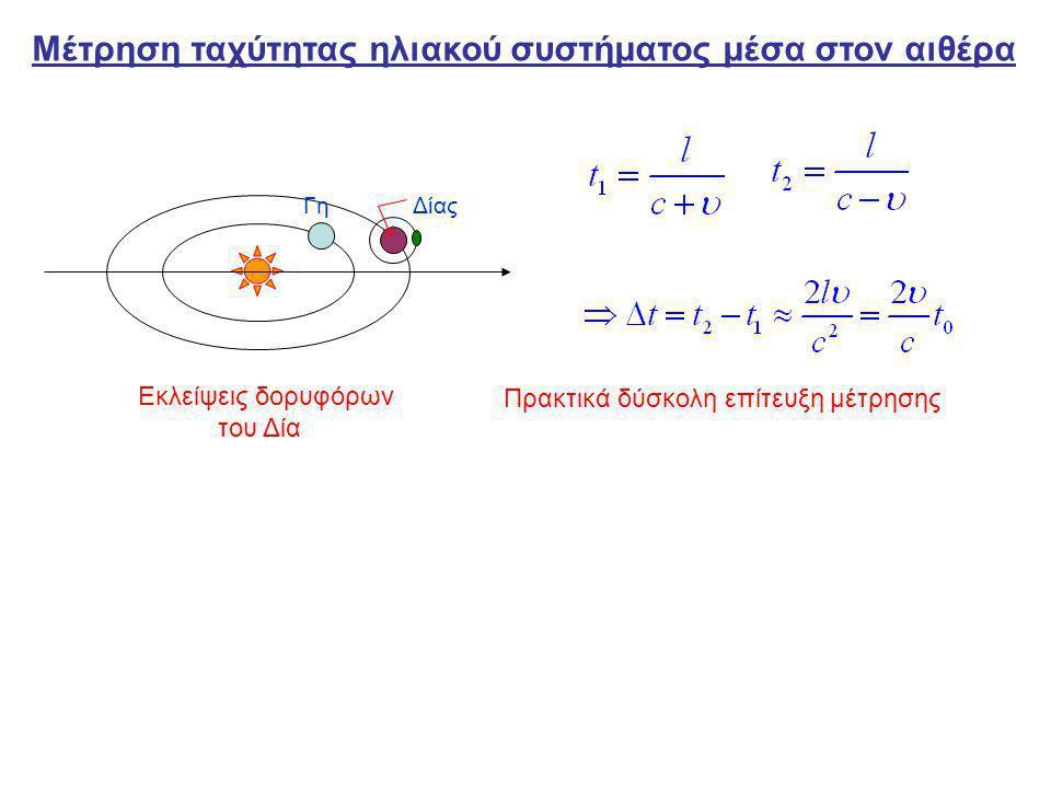 Μέτρηση ταχύτητας ηλιακού συστήματος μέσα στον αιθέρα