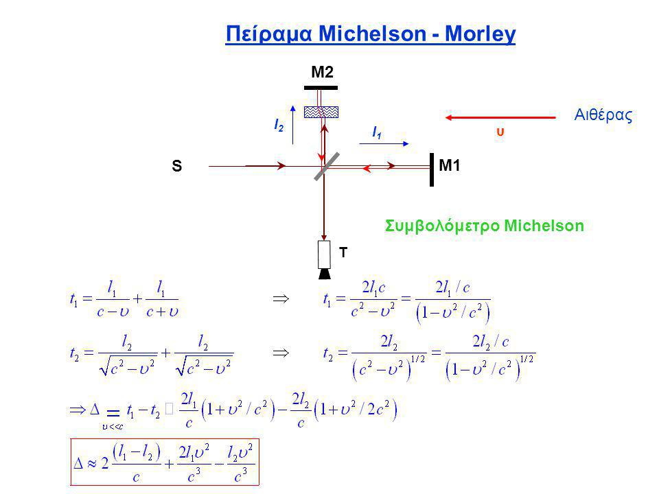 Πείραμα Michelson - Morley