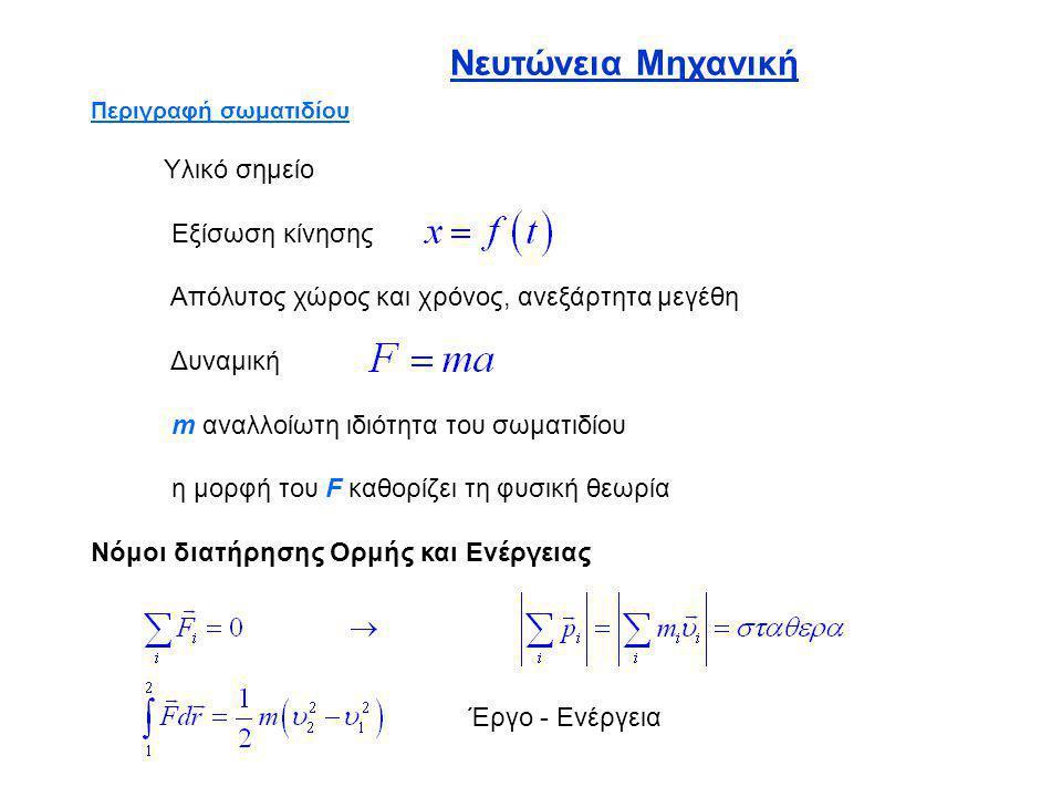 Νευτώνεια Μηχανική Εξίσωση κίνησης