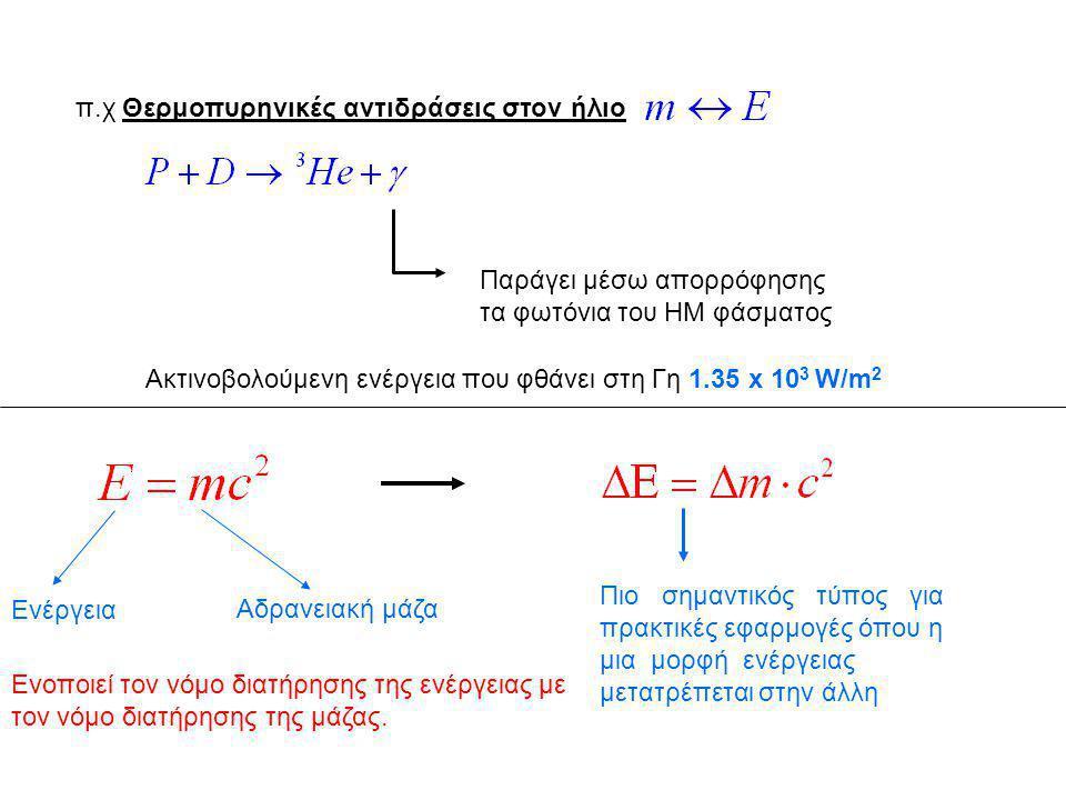 π.χ Θερμοπυρηνικές αντιδράσεις στον ήλιο
