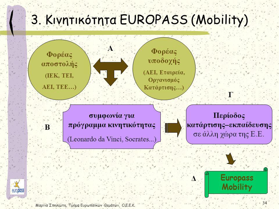 πρόγραμμα κινητικότητας κατάρτισης–εκπαίδευσης
