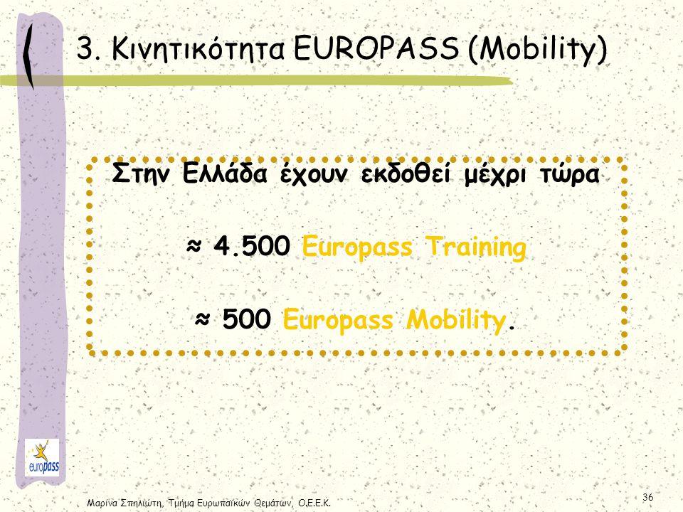 Στην Ελλάδα έχουν εκδοθεί μέχρι τώρα
