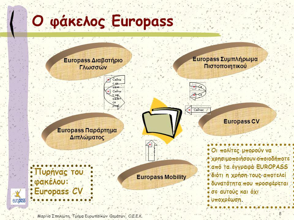 Ο φάκελος Europass Πυρήνας του φακέλου: Europass CV