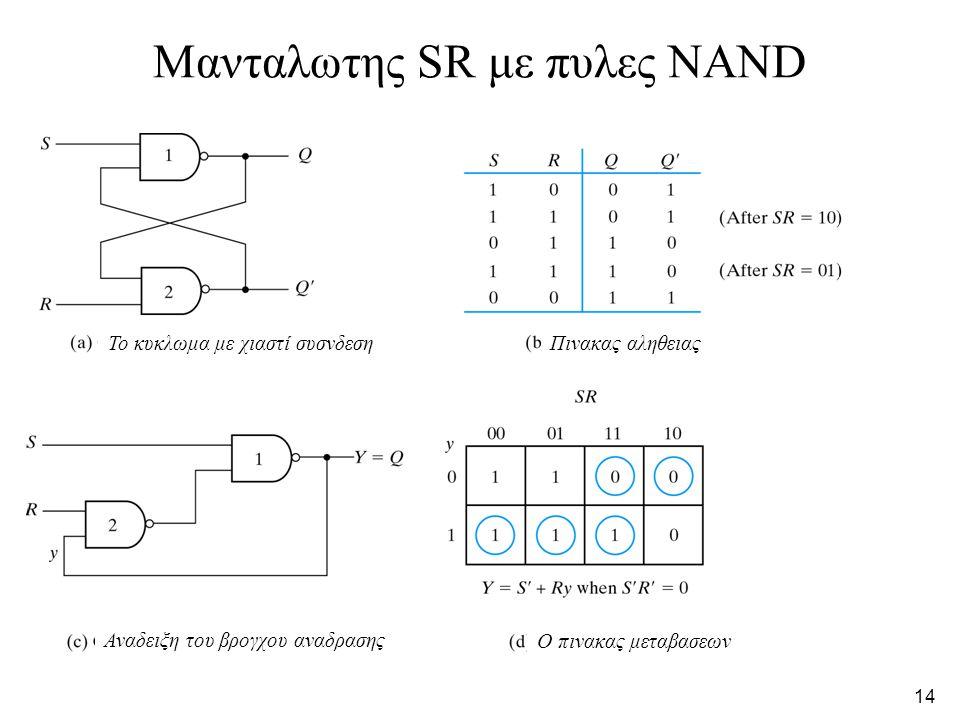 Μανταλωτης SR με πυλες NAND