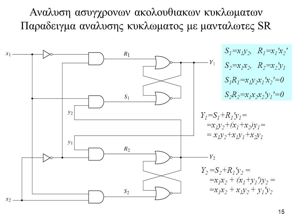 Αναλυση ασυγχρονων ακολουθιακων κυκλωματων Παραδειγμα αναλυσης κυκλωματος με μανταλωτες SR