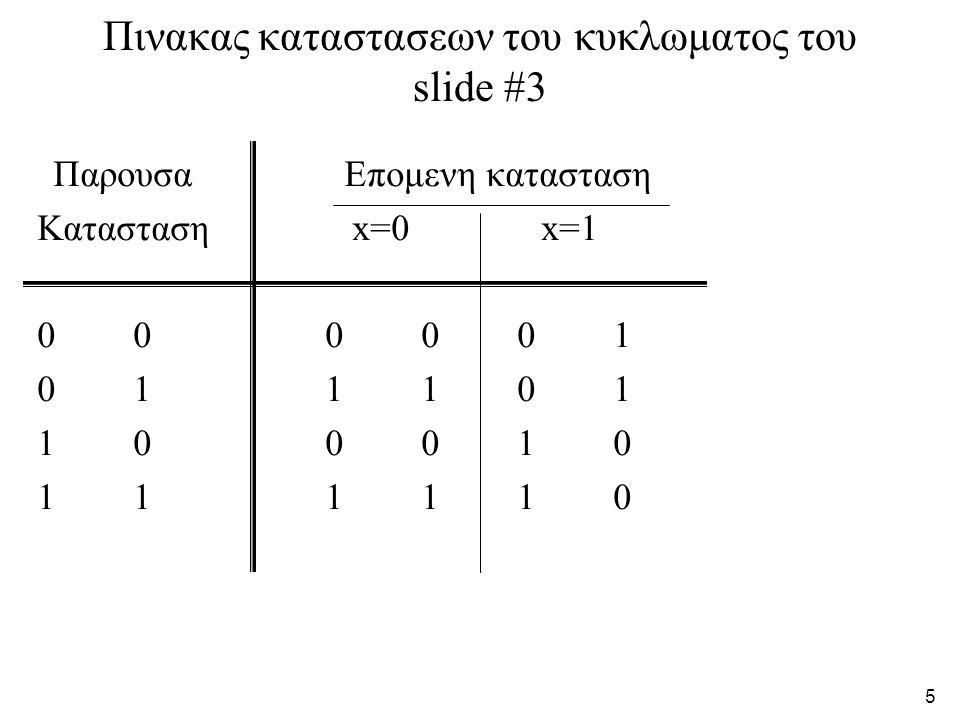 Πινακας καταστασεων του κυκλωματος του slide #3