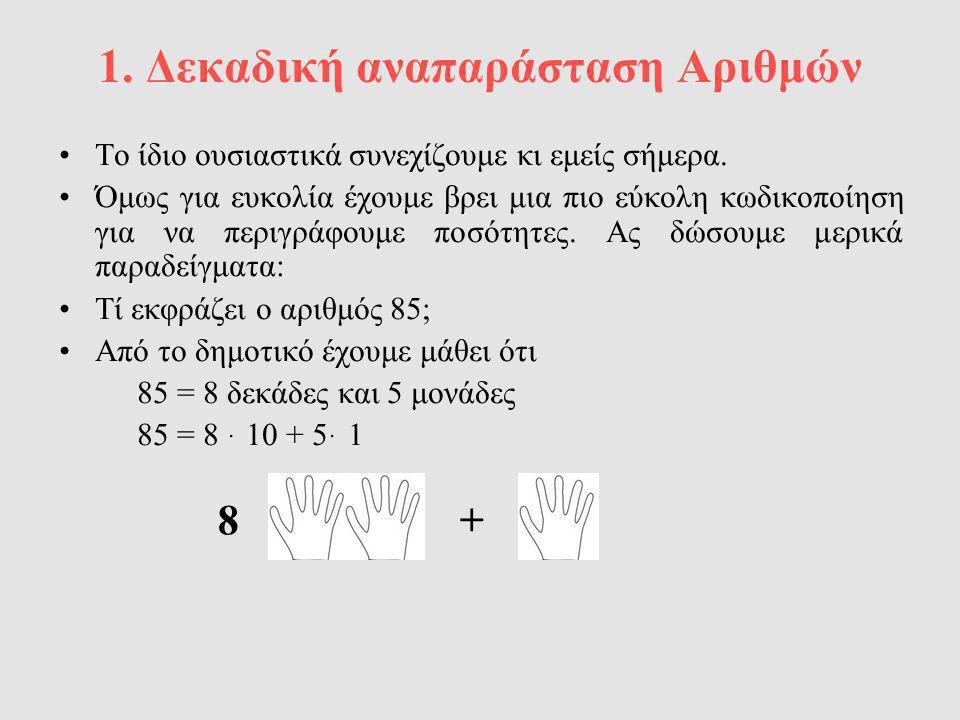 1. Δεκαδική αναπαράσταση Αριθμών