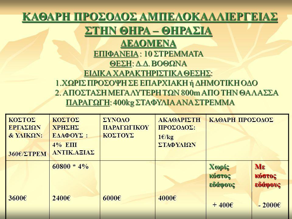 ΚΑΘΑΡΗ ΠΡΟΣΟΔΟΣ ΑΜΠΕΛΟΚΑΛΛΙΕΡΓΕΙΑΣ