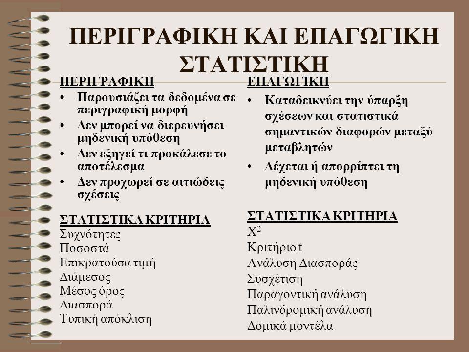 ΠΕΡΙΓΡΑΦΙΚΗ ΚΑΙ ΕΠΑΓΩΓΙΚΗ ΣΤΑΤΙΣΤΙΚΗ