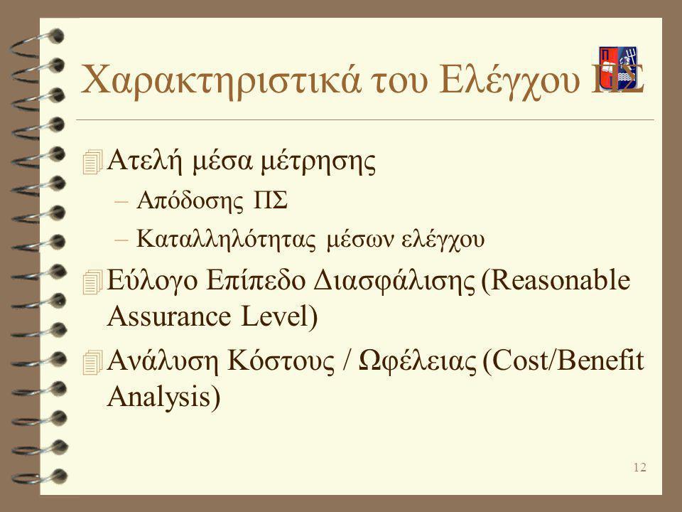 Χαρακτηριστικά του Ελέγχου ΠΣ