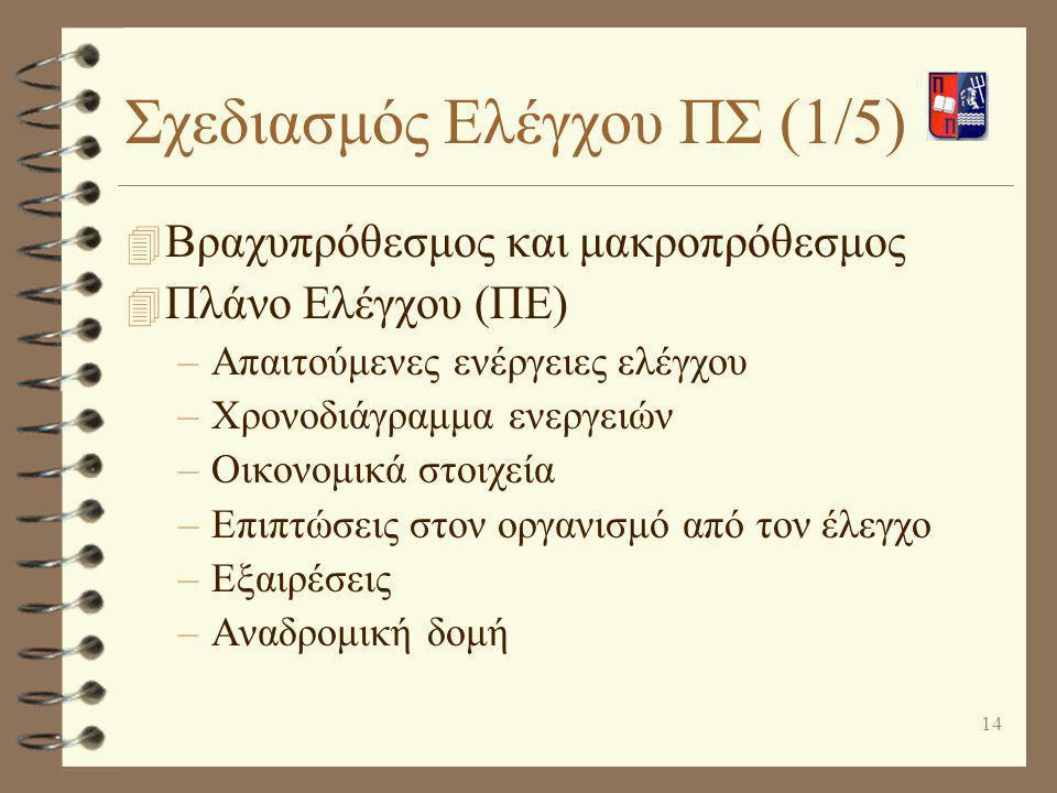 Σχεδιασμός Ελέγχου ΠΣ (1/5)