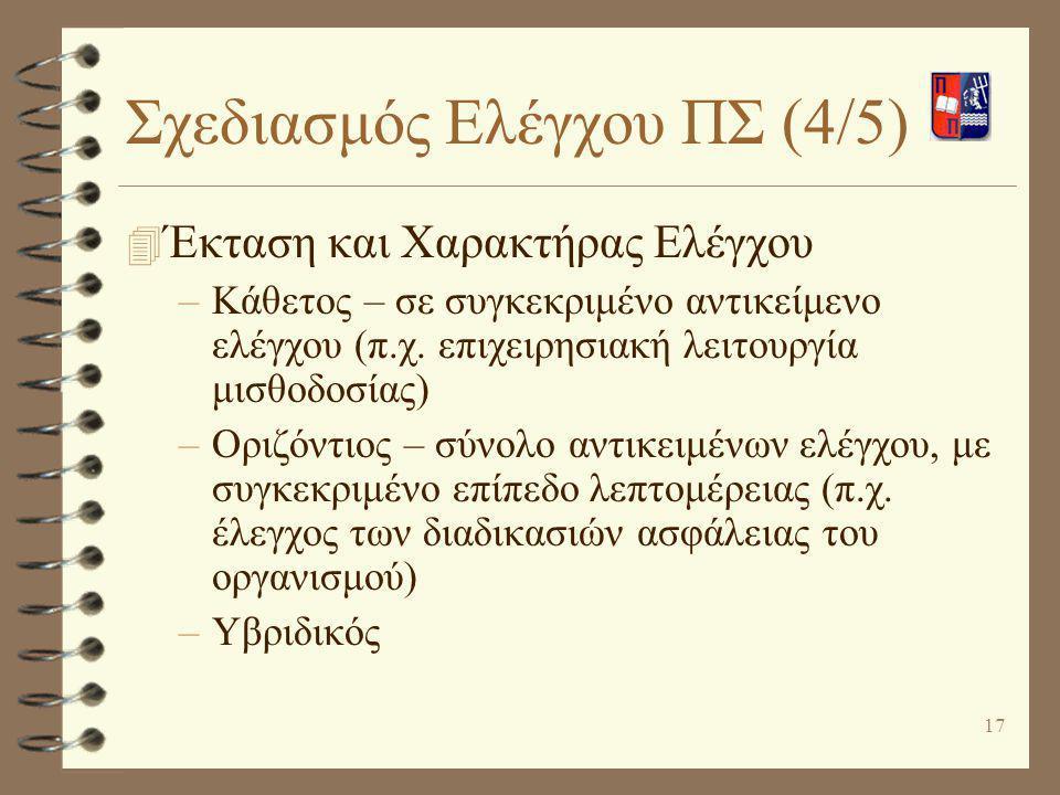 Σχεδιασμός Ελέγχου ΠΣ (4/5)