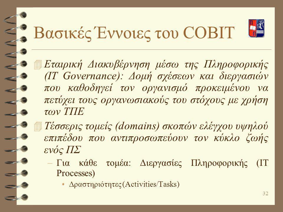 Βασικές Έννοιες του COBIT