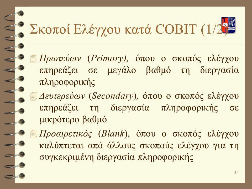 Σκοποί Ελέγχου κατά COBIT (1/2)