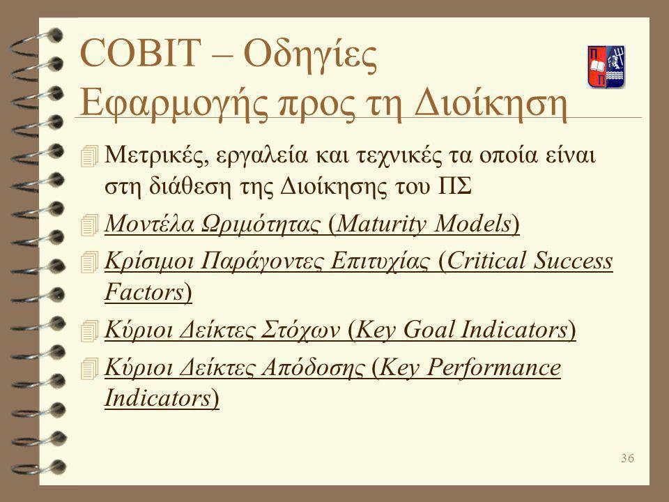 COBIT – Οδηγίες Εφαρμογής προς τη Διοίκηση