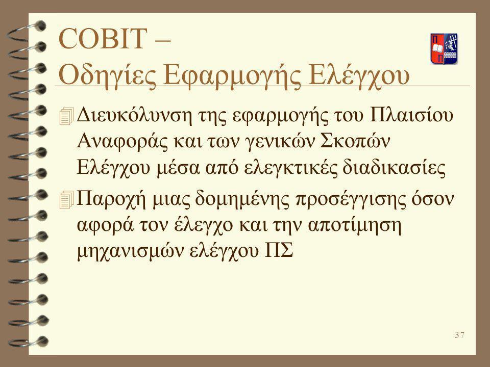COBIT – Οδηγίες Εφαρμογής Ελέγχου