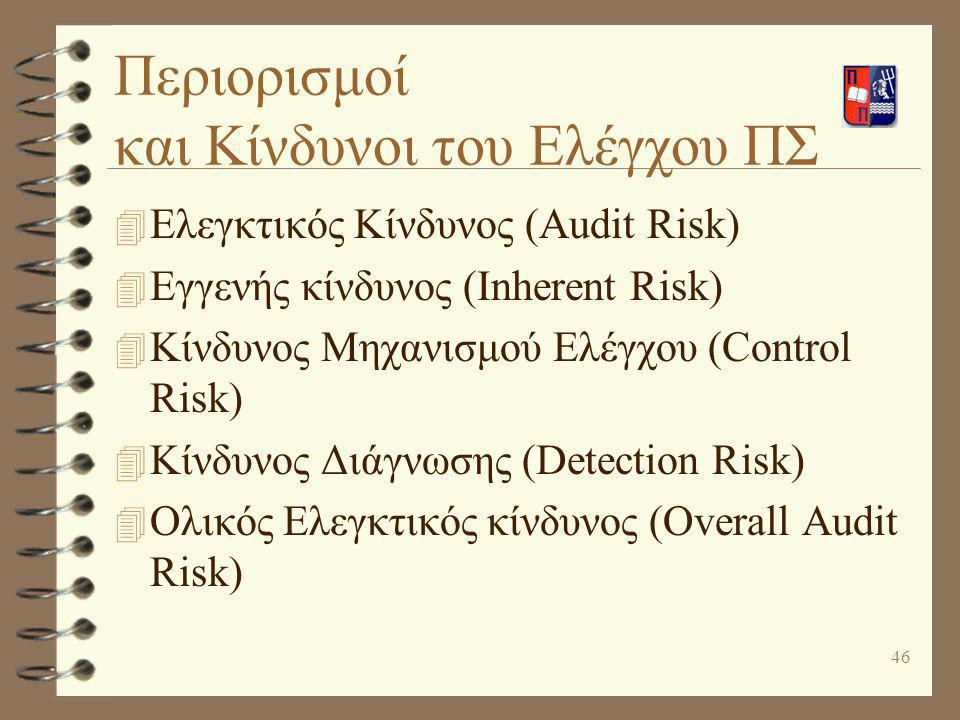 Περιορισμοί και Κίνδυνοι του Ελέγχου ΠΣ