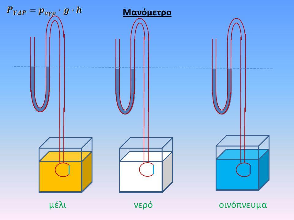 Μανόμετρο μέλι νερό οινόπνευμα