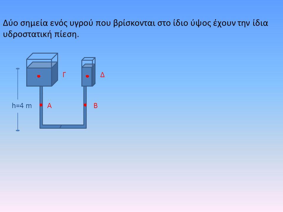 Δύο σημεία ενός υγρού που βρίσκονται στο ίδιο ύψος έχουν την ίδια υδροστατική πίεση.