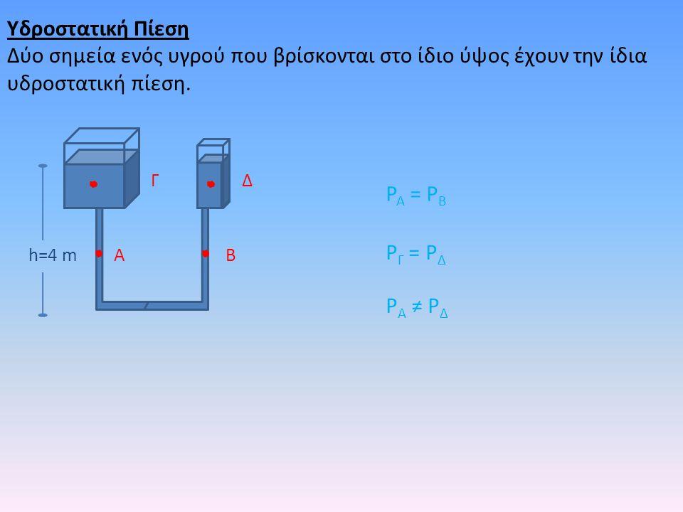 Υδροστατική Πίεση Δύο σημεία ενός υγρού που βρίσκονται στο ίδιο ύψος έχουν την ίδια υδροστατική πίεση.