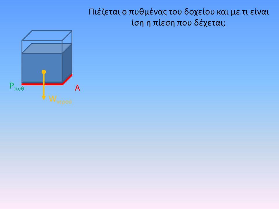 Πιέζεται ο πυθμένας του δοχείου και με τι είναι ίση η πίεση που δέχεται;