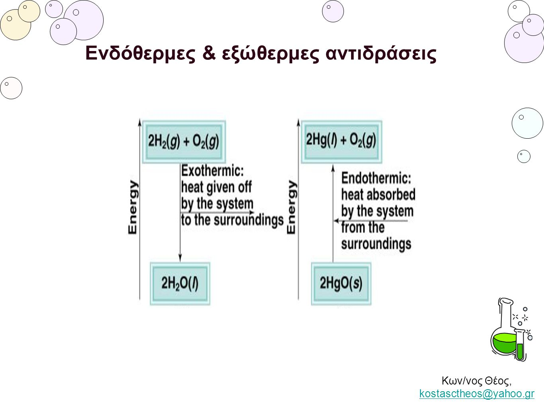 Ενδόθερμες & εξώθερμες αντιδράσεις