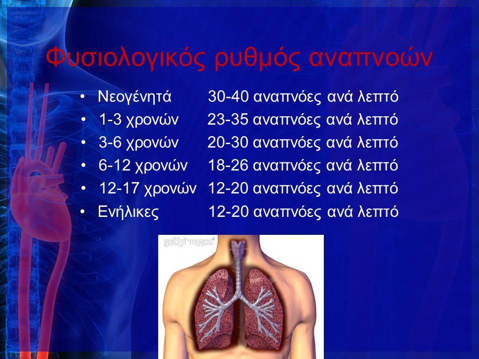 Φυσιολογικός ρυθμός αναπνοών