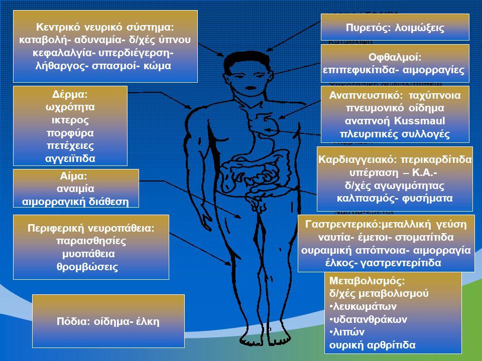 Κεντρικό νευρικό σύστημα: καταβολή- αδυναμία- δ/χές ύπνου