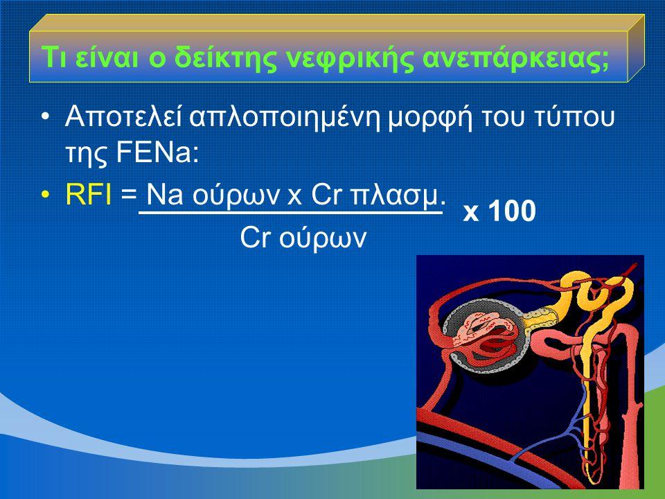 Τι είναι ο δείκτης νεφρικής ανεπάρκειας;