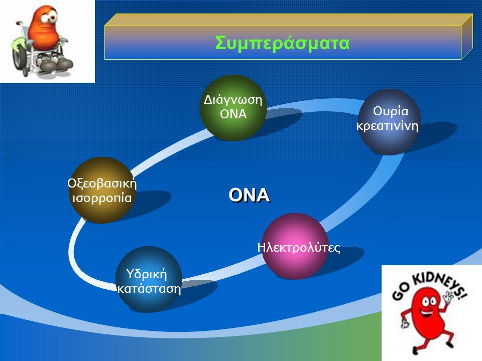 Συμπεράσματα ΟΝΑ Διάγνωση ΟΝΑ Ουρία κρεατινίνη Οξεοβασική ισορροπία