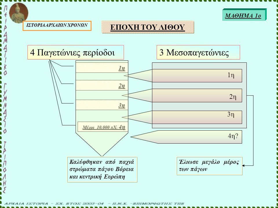 ΙΣΤΟΡΙΑ ΑΡΧΑΙΩΝ ΧΡΟΝΩΝ