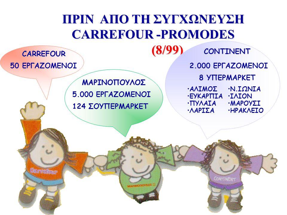 ΠΡΙΝ ΑΠΟ ΤΗ ΣΥΓΧΩΝΕΥΣΗ CARREFOUR -PROMODES (8/99)