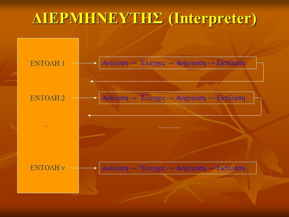 ΔΙΕΡΜΗΝΕΥΤHΣ (Interpreter)