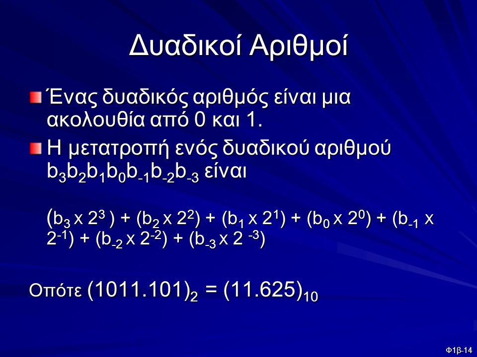 Δυαδικοί Αριθμοί Ένας δυαδικός αριθμός είναι μια ακολουθία από 0 και 1. Η μετατροπή ενός δυαδικού αριθμού b3b2b1b0b-1b-2b-3 είναι.