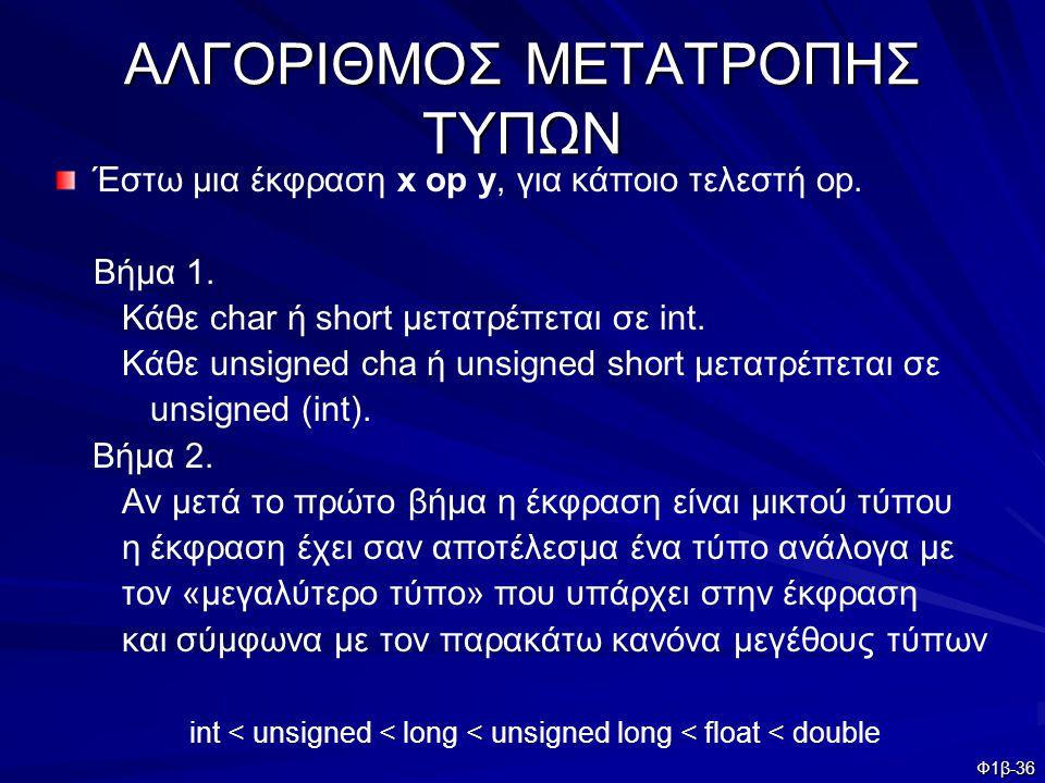 ΑΛΓΟΡΙΘΜΟΣ ΜΕΤΑΤΡΟΠΗΣ ΤΥΠΩΝ