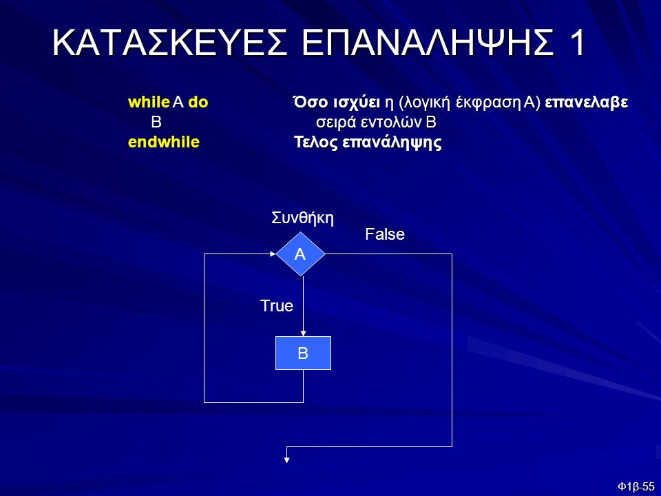 ΚΑΤΑΣΚΕΥΕΣ ΕΠΑΝΑΛΗΨΗΣ 1