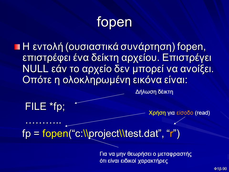 fopen