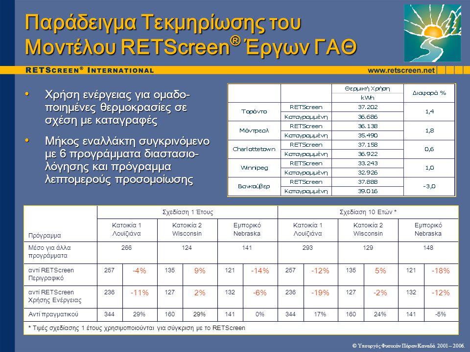 Παράδειγμα Τεκμηρίωσης του Μοντέλου RETScreen® Έργων ΓΑΘ