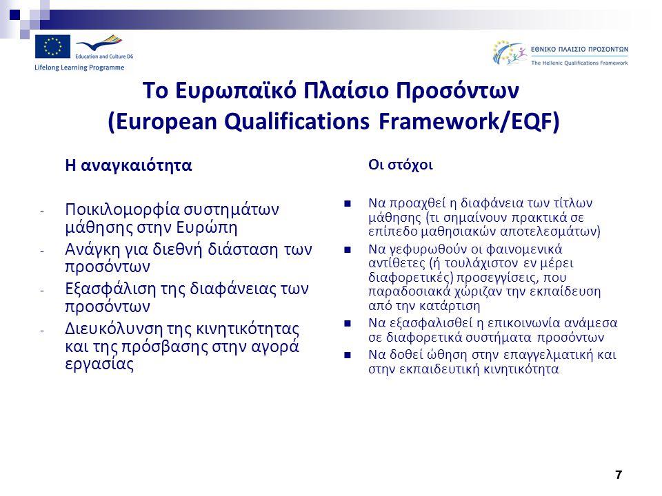 Το Ευρωπαϊκό Πλαίσιο Προσόντων (European Qualifications Framework/EQF)