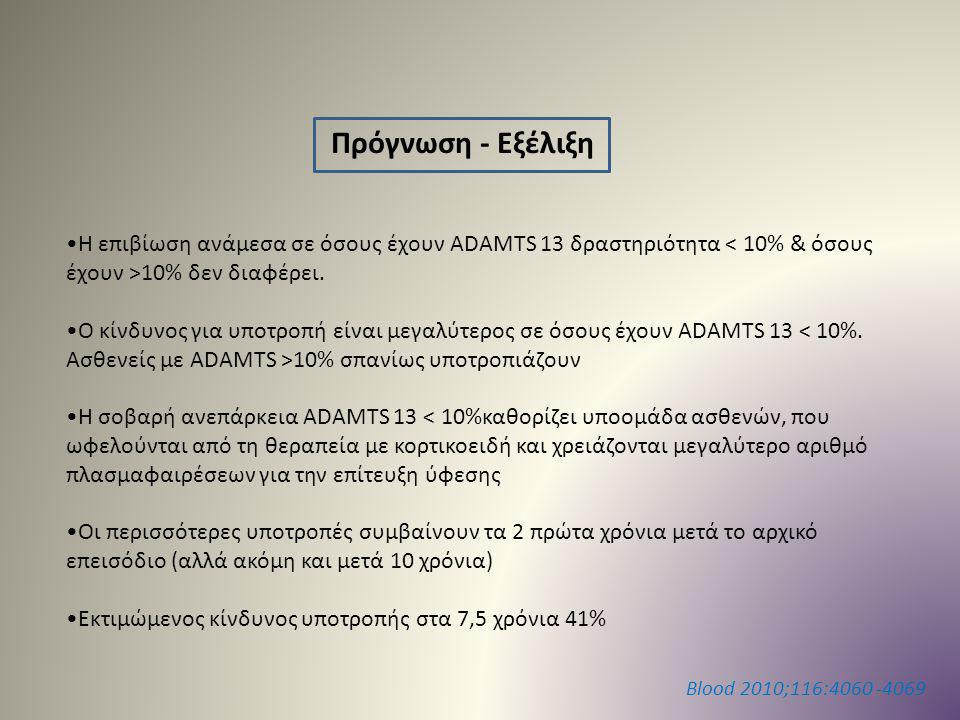 Πρόγνωση - Εξέλιξη •Η επιβίωση ανάμεσα σε όσους έχουν ADAMTS 13 δραστηριότητα < 10% & όσους έχουν >10% δεν διαφέρει.