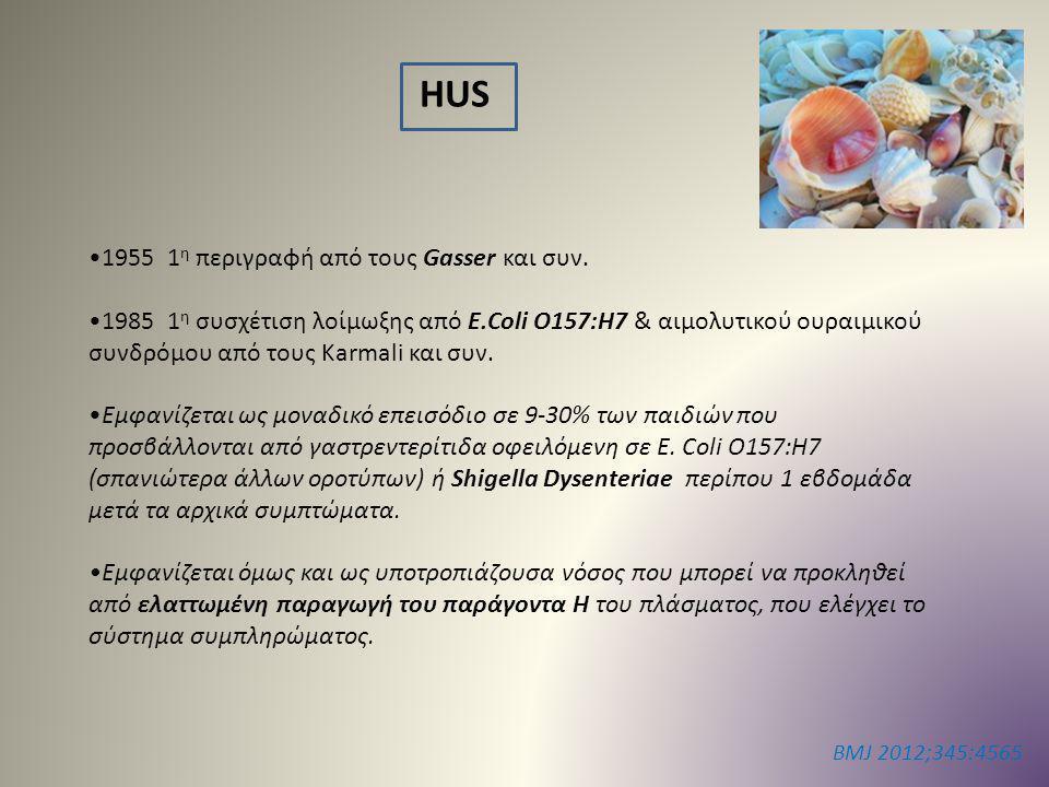 HUS •1955 1η περιγραφή από τους Gasser και συν.