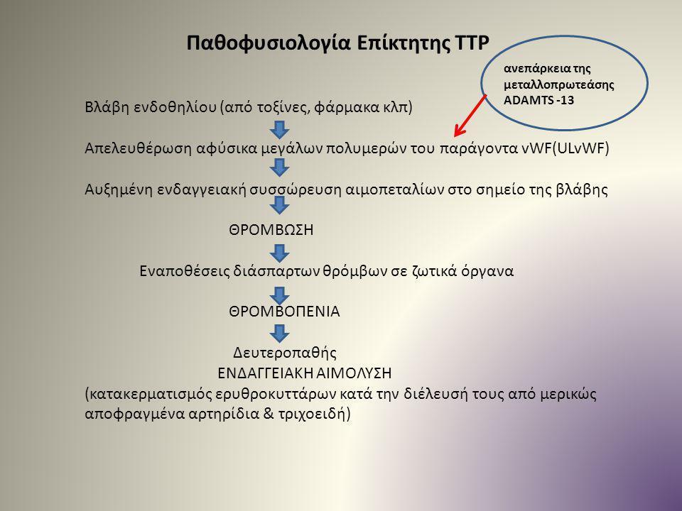 Παθοφυσιολογία Επίκτητης TTP
