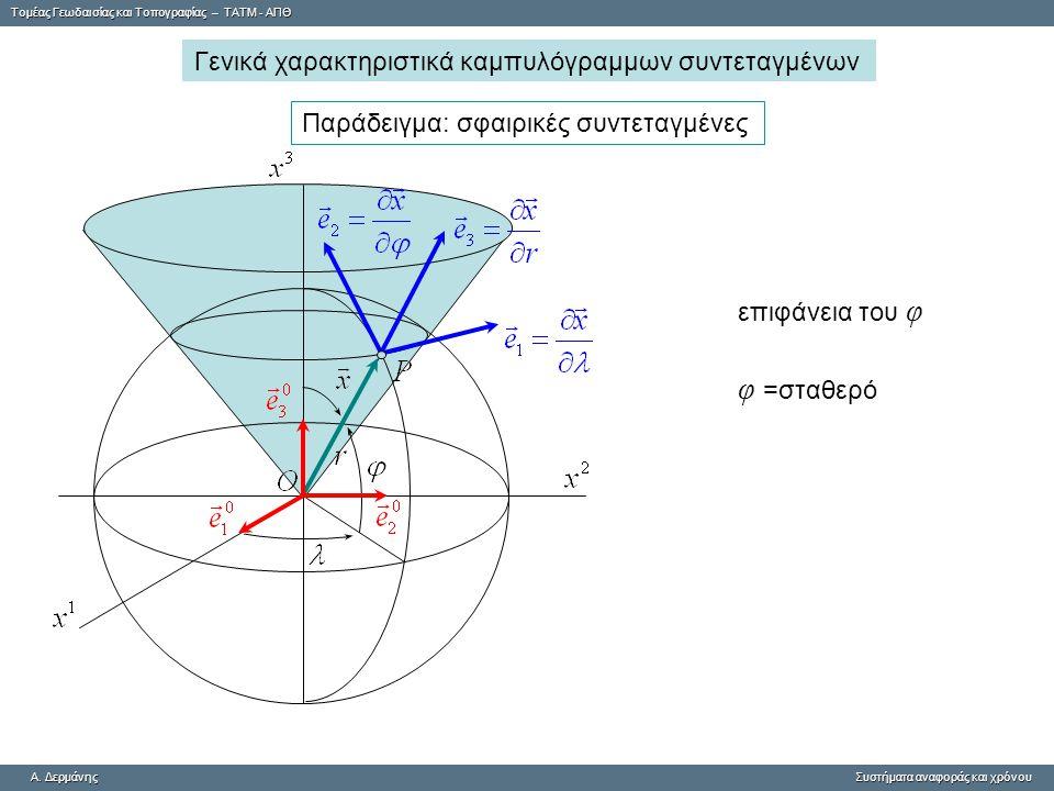 φ =σταθερό Γενικά χαρακτηριστικά καμπυλόγραμμων συντεταγμένων