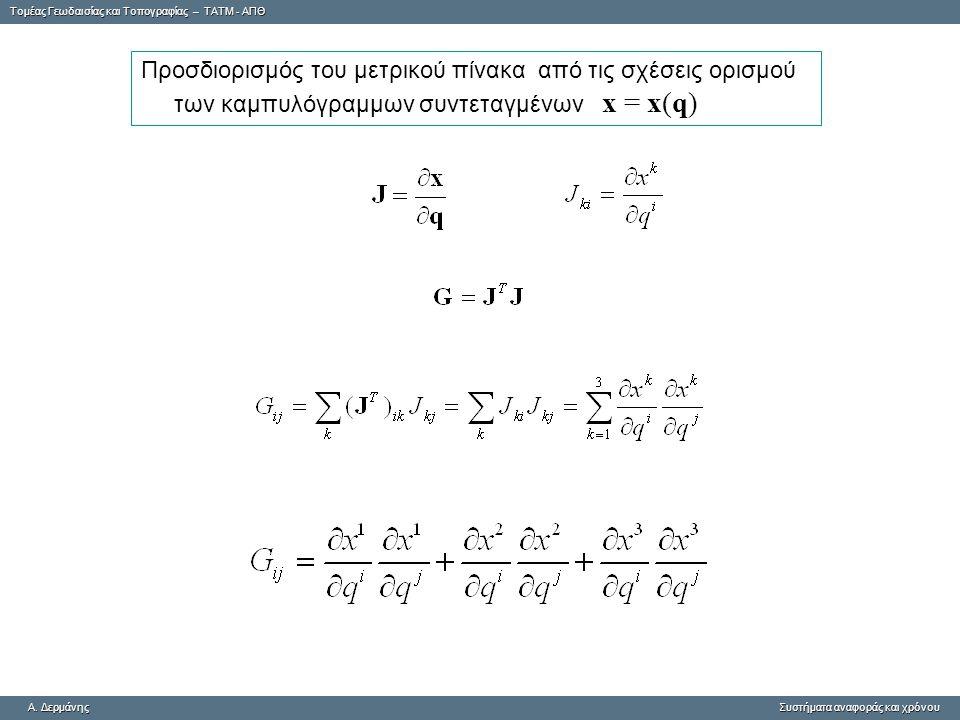 Προσδιορισμός του μετρικού πίνακα από τις σχέσεις ορισμού