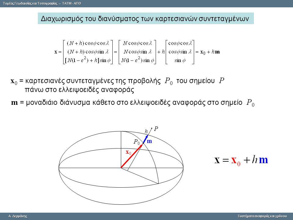 x0 = καρτεσιανές συντεταγμένες της προβολής P0 του σημείου P