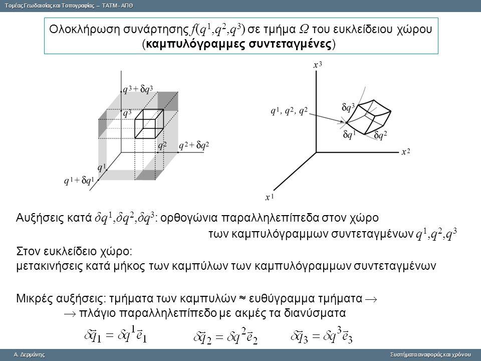 Oλοκλήρωση συνάρτησης f(q1,q2,q3) σε τμήμα Ω του ευκλείδειου χώρου
