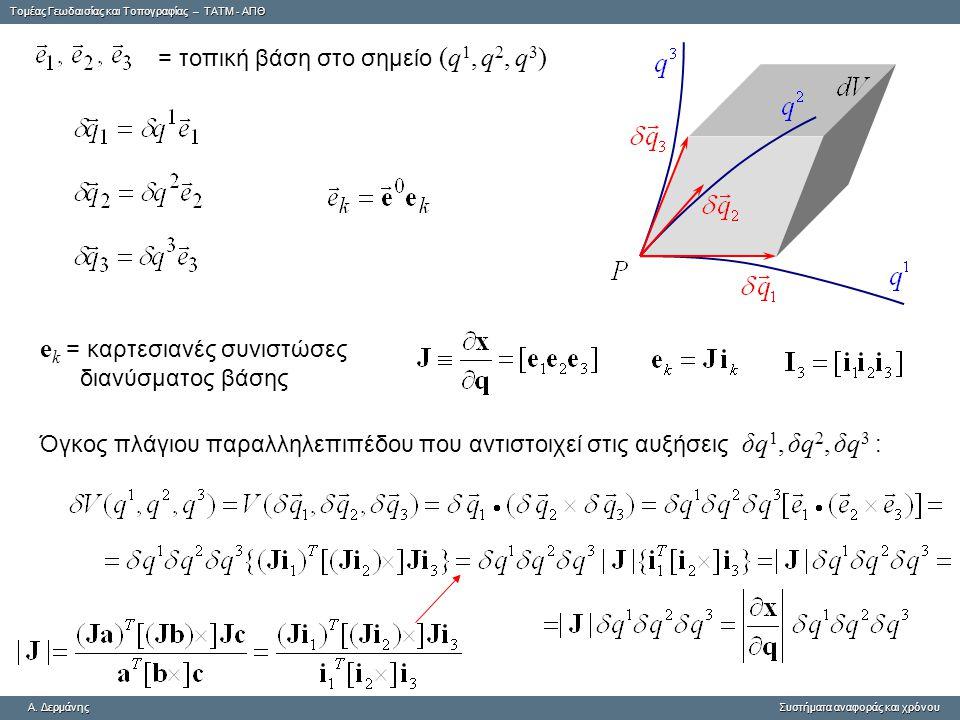 ek = καρτεσιανές συνιστώσες